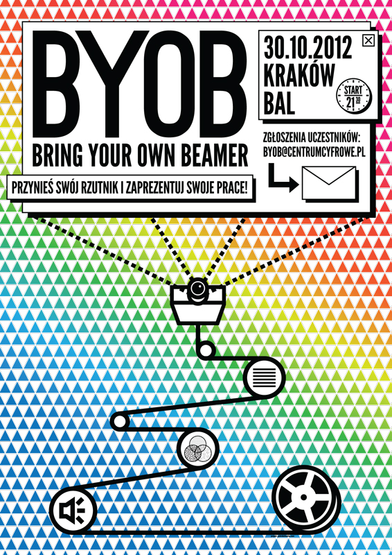 Bring Your Own Beamer BYOB