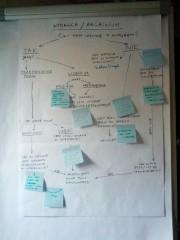 Szkolenia zprawa autorskiego iotwartości zasobów dla NGO wWarszawie iKrakowie