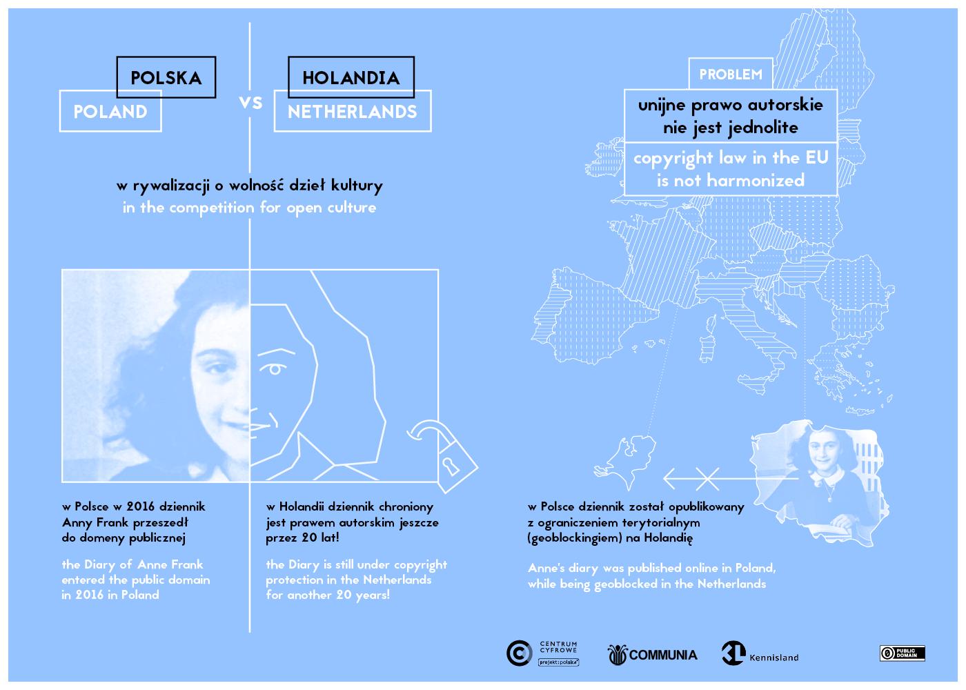 anna_frank-infograph1v2