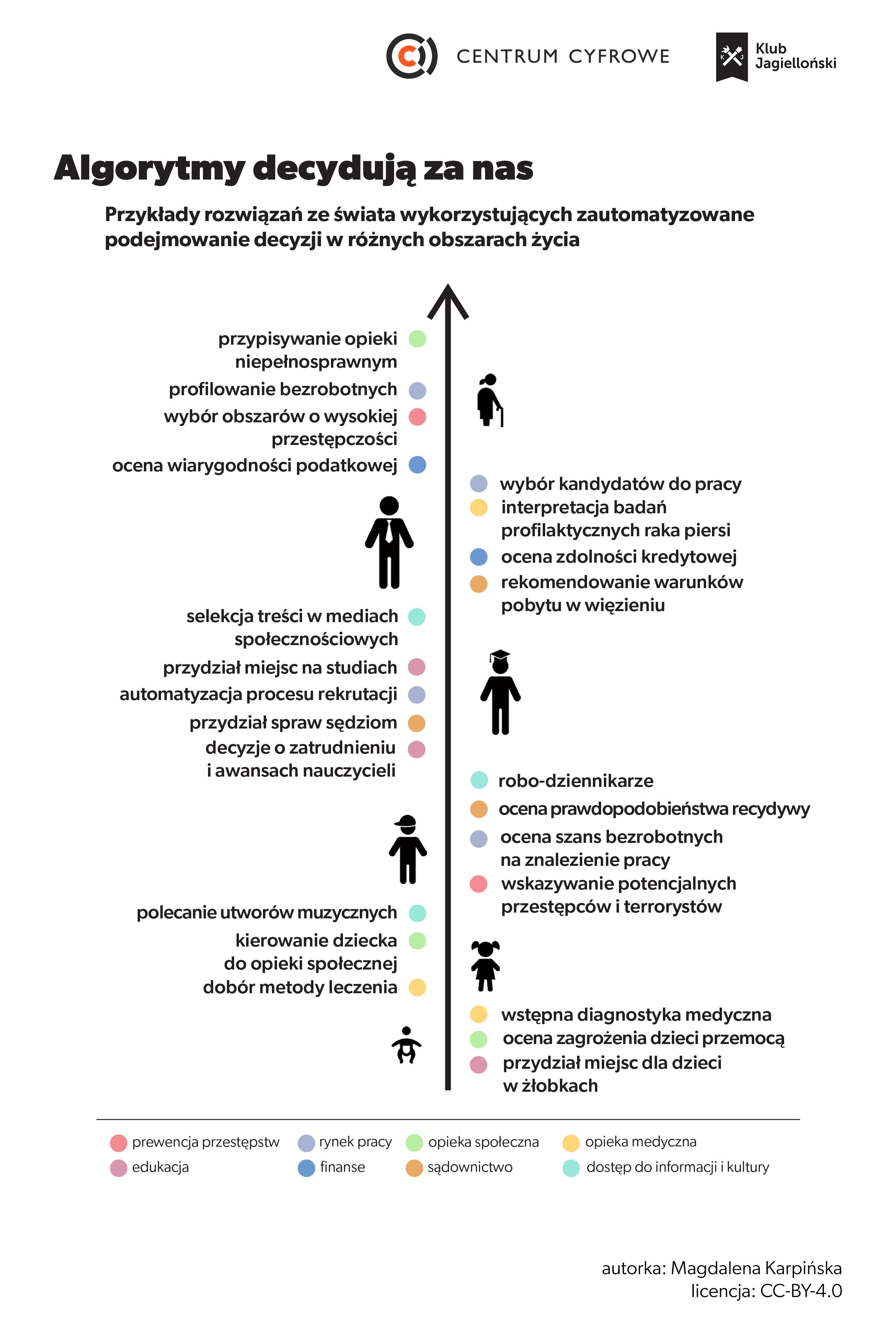 grafika_algopolska